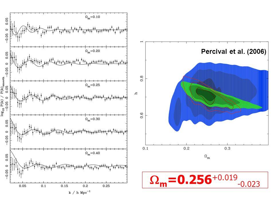 Sullivan et al. (2003) m =0.256 +0.019 -0.023 Percival et al. (2006)
