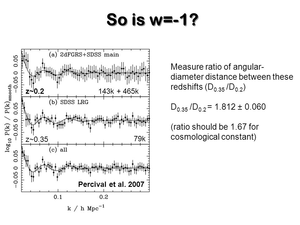So is w=-1? 99.74% detection Percival et al. (2006) 143k + 465k 79k z~0.35 z~0.2 Percival et al. 2007 Measure ratio of angular- diameter distance betw