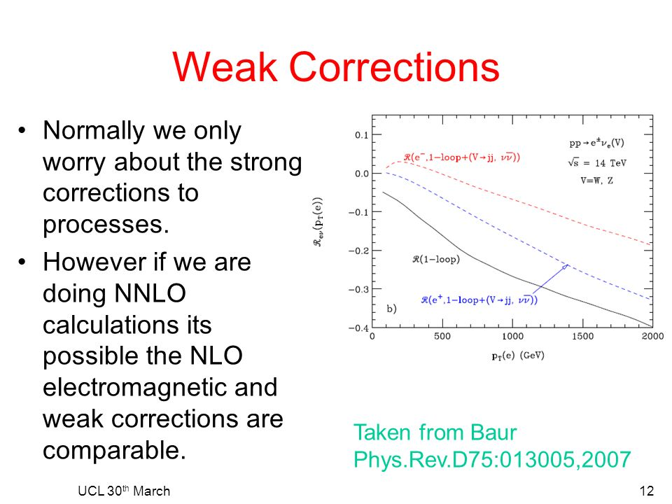 Weak Corrections UCL 30 th March12 Taken from Baur Phys.Rev.D75:013005,2007 Normally we only worry about the strong corrections to processes.