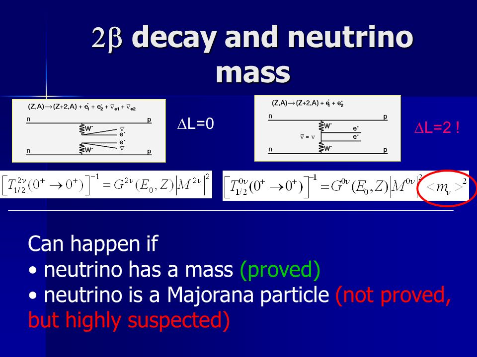 decay and neutrino mass decay and neutrino mass L=0 L=2 .