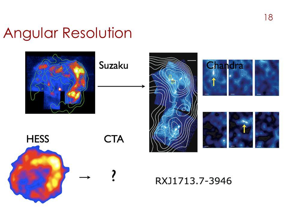Angular Resolution 18