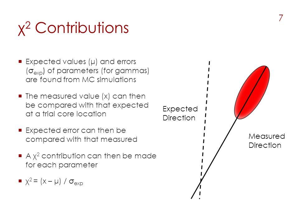 χ 2 Contributions Expected values (μ) and errors (σ exp ) of parameters (for gammas) are found from MC simulations The measured value (x) can then be compared with that expected at a trial core location Expected error can then be compared with that measured A χ 2 contribution can then be made for each parameter χ 2 = (x – μ) / σ exp 7 Measured Direction Expected Direction