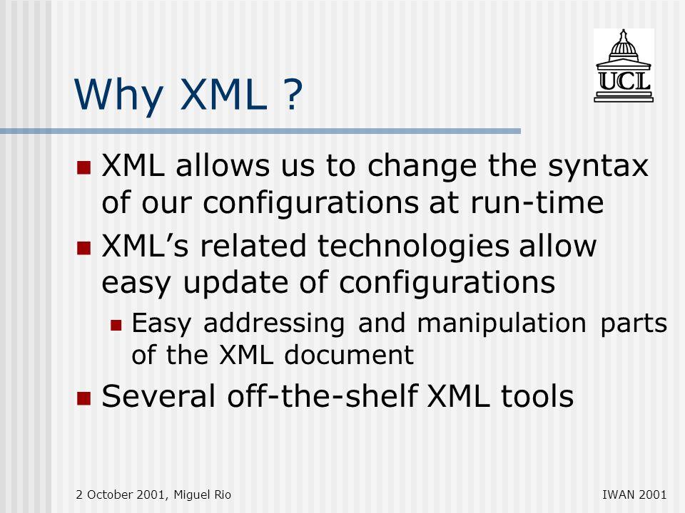 2 October 2001, Miguel RioIWAN 2001 A two-level system XML based engine manager mod3mod4mod5 mod mod1mod2 XML Load module XML Rem.