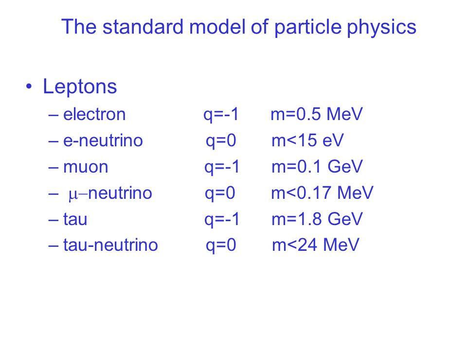 The standard model of particle physics Leptons –electron q=-1 m=0.5 MeV –e-neutrino q=0 m<15 eV –muon q=-1 m=0.1 GeV – neutrino q=0 m<0.17 MeV –tau q=-1 m=1.8 GeV –tau-neutrino q=0 m<24 MeV