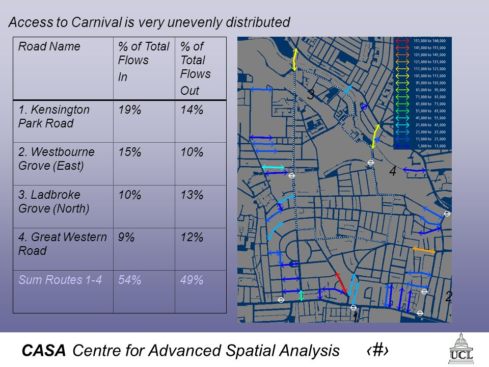 CASA Centre for Advanced Spatial Analysis 20 12%9%4. Great Western Road 13%10%3. Ladbroke Grove (North) 49%54%Sum Routes 1-4 10%15%2. Westbourne Grove