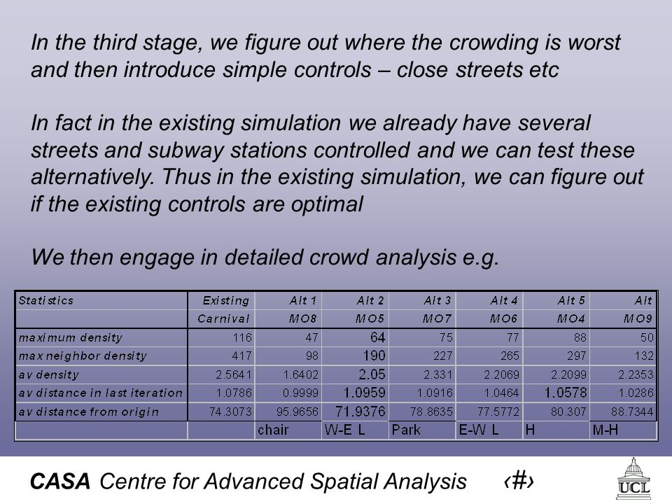 CASA Centre for Advanced Spatial Analysis 30 In the third stage, we figure out where the crowding is worst and then introduce simple controls – close streets etc In fact in the existing simulation we already have several streets and subway stations controlled and we can test these alternatively.