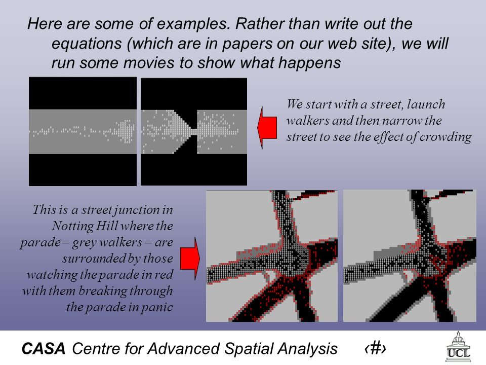 CASA Centre for Advanced Spatial Analysis 7 Here are some of examples. Rather than write out the equations (which are in papers on our web site), we w