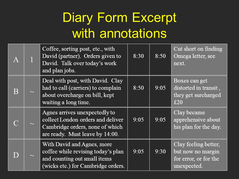 Diary Form Excerpt with annotations Coffee, sorting post, etc., with David (partner).