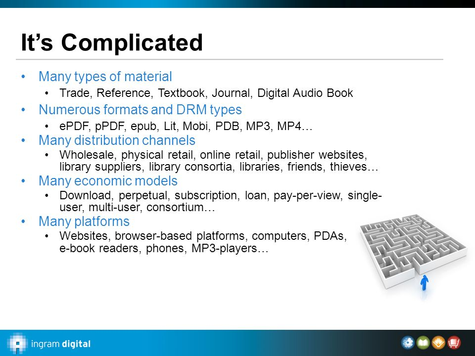 Its Complicated Many types of material Trade, Reference, Textbook, Journal, Digital Audio Book Numerous formats and DRM types ePDF, pPDF, epub, Lit, Mobi, PDB, MP3, MP4… Many distribution channels Wholesale, physical retail, online retail, publisher websites, library suppliers, library consortia, libraries, friends, thieves… Many economic models Download, perpetual, subscription, loan, pay-per-view, single- user, multi-user, consortium… Many platforms Websites, browser-based platforms, computers, PDAs, e-book readers, phones, MP3-players…