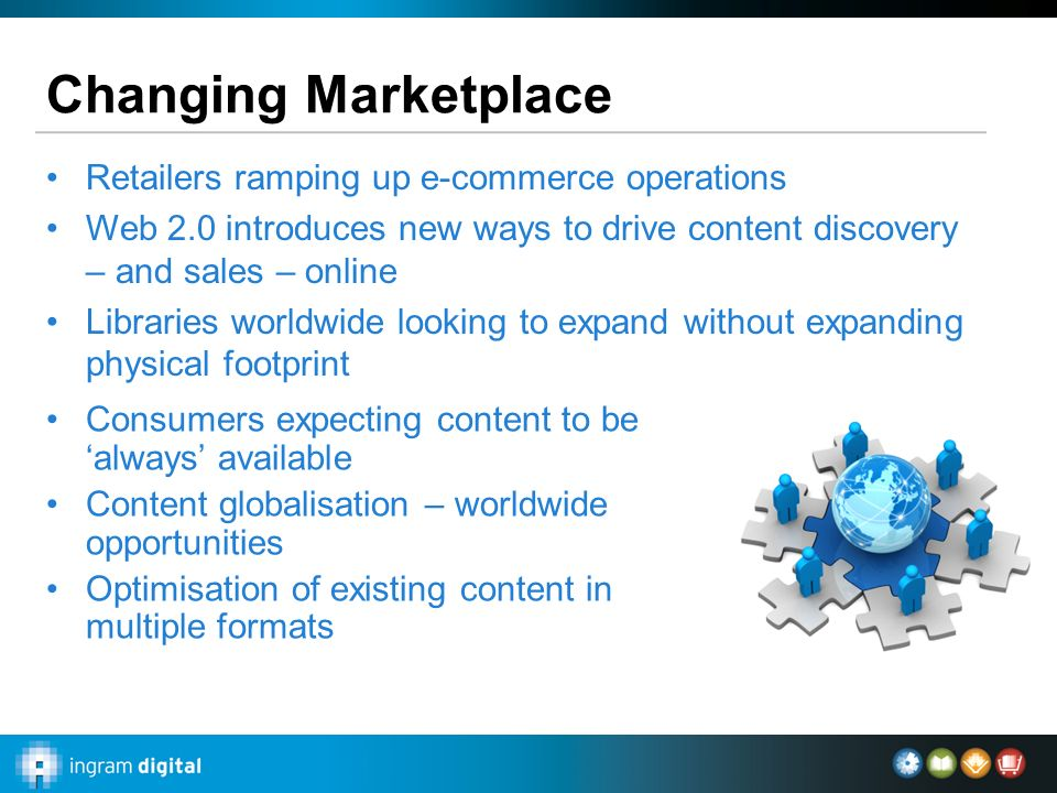 Changing Marketplace Retailers ramping up e-commerce operations Web 2.0 introduces new ways to drive content discovery – and sales – online Libraries worldwide looking to expand without expanding physical footprint Consumers expecting content to be always available Content globalisation – worldwide opportunities Optimisation of existing content in multiple formats