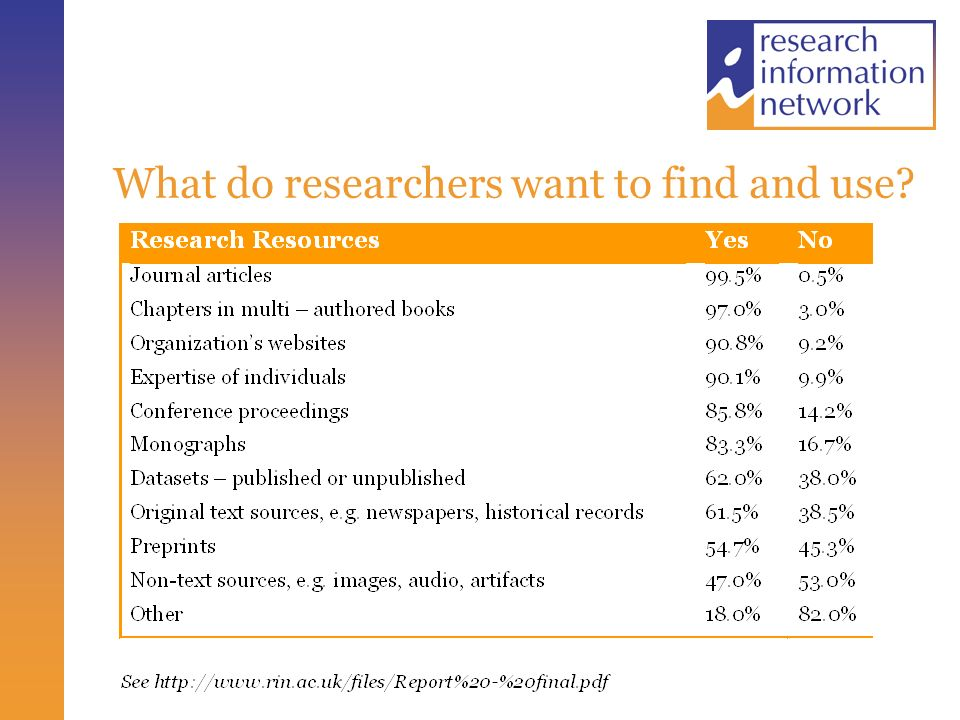 Key Outputs: Journal Articles and Data Journal articles still the key information output E-Science and the data deluge.