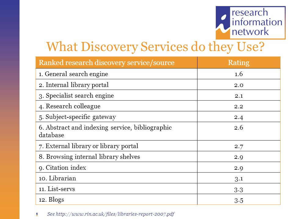 The long tail of discovery services Seehttp://www.rin.ac.uk/files/Report%20-%20final.pdf Most to least popular by number of mentions 0 10 20 30 40 50 60 70 80 90 1112131415161718191101111121131141151161171181191201211221