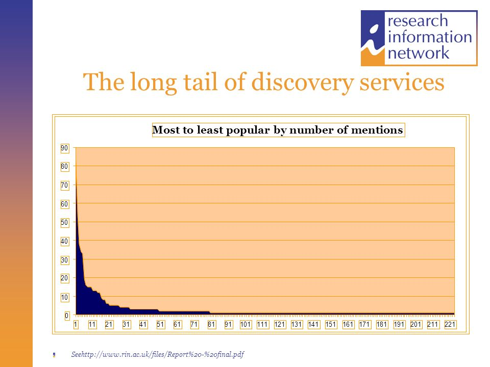 Researchers Use of Library-Provided Finding Aids See http://www.rin.ac.uk/files/libraries-report-2007.pdf