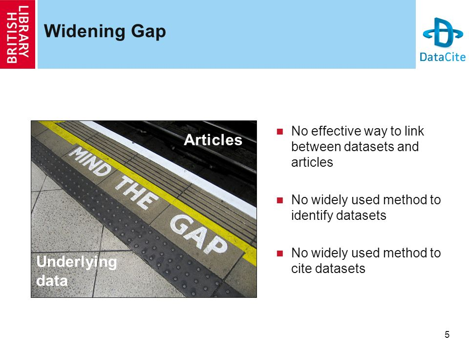 5 Widening Gap No effective way to link between datasets and articles No widely used method to identify datasets No widely used method to cite datasets Articles Underlying data