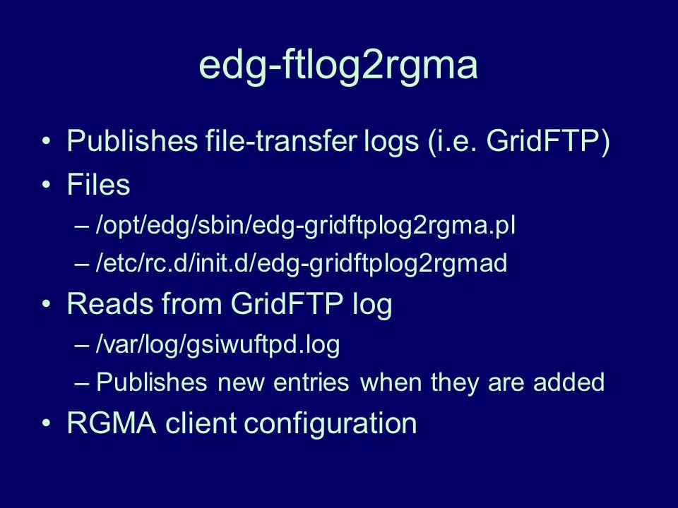edg-ftlog2rgma Publishes file-transfer logs (i.e.