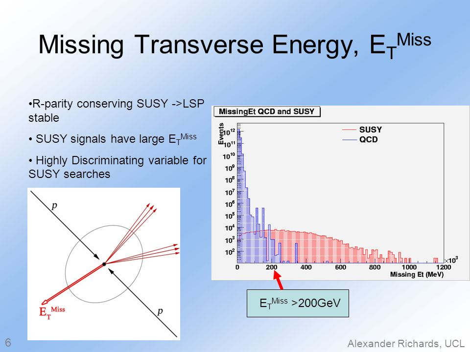 Missing Transverse Energy, E T Miss Alexander Richards, UCL R-parity conserving SUSY ->LSP stable SUSY signals have large E T Miss Highly Discriminating variable for SUSY searches 6 E T Miss >200GeV