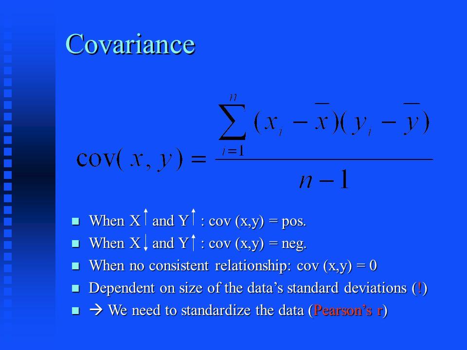 When X and Y : cov (x,y) = pos. When X and Y : cov (x,y) = pos.