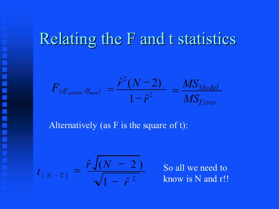 Relating the F and t statistics Alternatively (as F is the square of t): 2 )2( ˆ 1 )2( ˆ r Nr t N So all we need to know is N and r!.