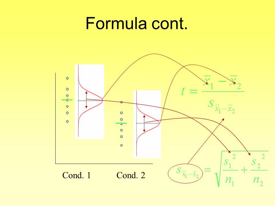Formula cont. Cond. 1Cond. 2