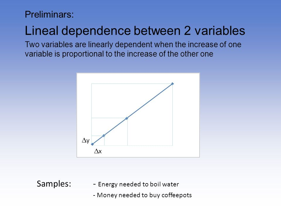 Preliminars: Lineal dependence between 2 variables Two variables are linearly dependent when the increase of one variable is proportional to the incre