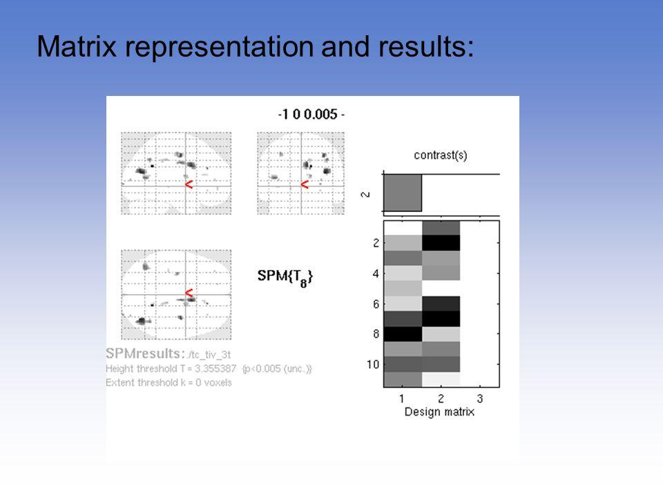 Matrix representation and results: