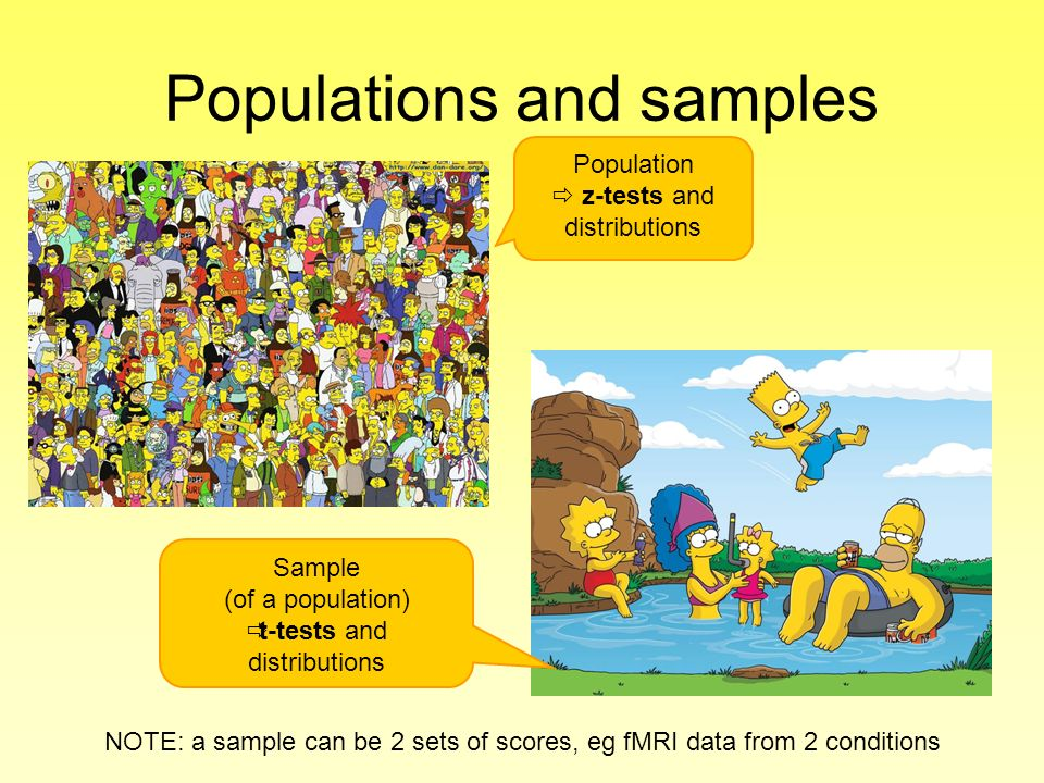 Populations and samples Population z-tests and distributions Sample (of a population) t-tests and distributions NOTE: a sample can be 2 sets of scores