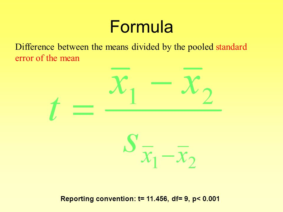 Formula Reporting convention: t= 11.456, df= 9, p< 0.001 Difference between the means divided by the pooled standard error of the mean