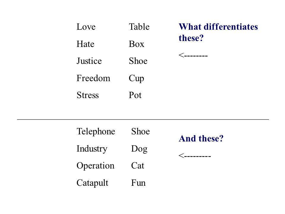 Love Hate Justice Freedom Stress Table Box Shoe Cup Pot What differentiates these? <-------- _____________________________________________________ Tel