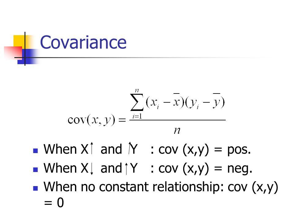 Covariance When X and Y : cov (x,y) = pos. When X and Y : cov (x,y) = neg. When no constant relationship: cov (x,y) = 0