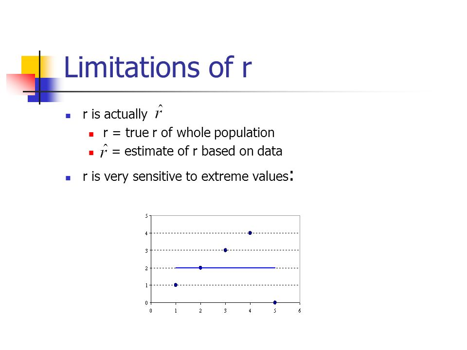 Limitations of r r is actually r = true r of whole population = estimate of r based on data r is very sensitive to extreme values :