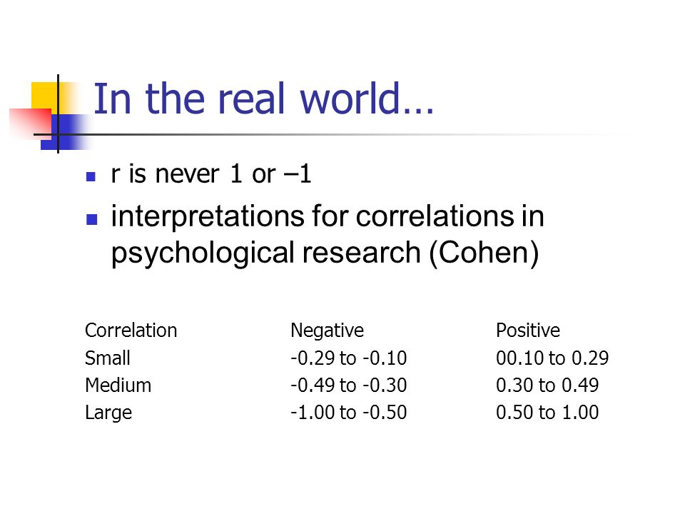 In the real world… r is never 1 or –1 interpretations for correlations in psychological research (Cohen) CorrelationNegativePositive Small-0.29 to -0.