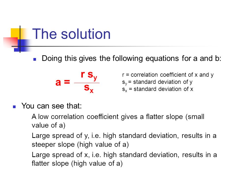 The solution Doing this gives the following equations for a and b: a = r s y sxsx r = correlation coefficient of x and y s y = standard deviation of y