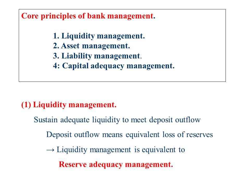 Core principles of bank management. 1. Liquidity management. 2. Asset management. 3. Liability management. 4: Capital adequacy management. (1) Liquidi
