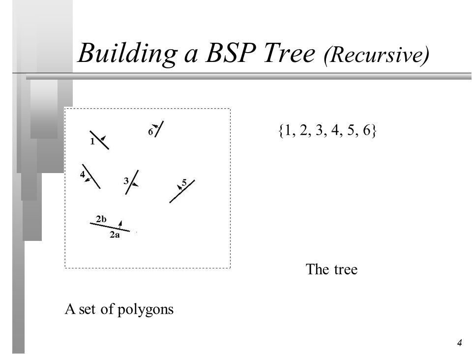 4 Building a BSP Tree (Recursive) A set of polygons {1, 2, 3, 4, 5, 6} The tree