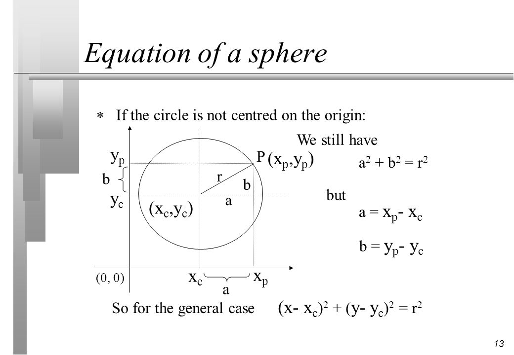 13 Equation of a sphere If the circle is not centred on the origin: (0, 0) P xpxp ypyp r xcxc ycyc a b a b a 2 + b 2 = r 2 We still have but a = x p -