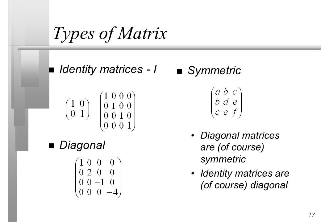 17 Types of Matrix n Identity matrices - I n Diagonal n Symmetric Diagonal matrices are (of course) symmetric Identity matrices are (of course) diagon