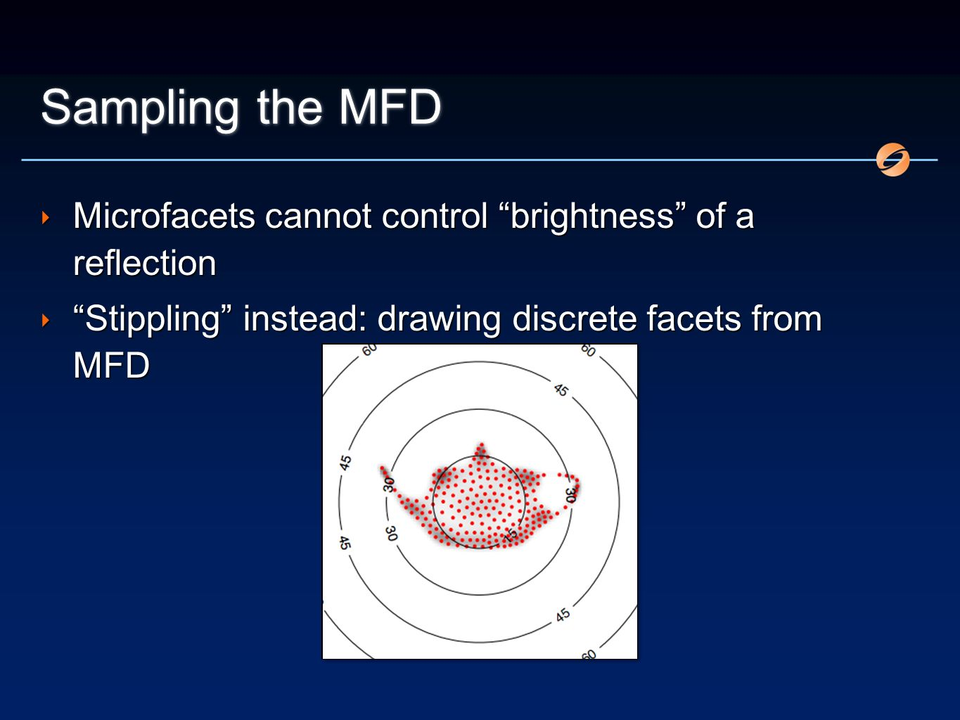 Sampling the MFD Microfacets cannot control brightness of a reflection Stippling instead: drawing discrete facets from MFD Microfacets cannot control