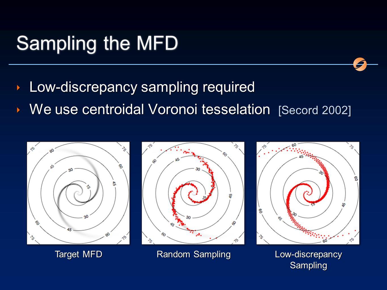 Sampling the MFD Low-discrepancy sampling required We use centroidal Voronoi tesselation [Secord 2002] Low-discrepancy sampling required We use centroidal Voronoi tesselation [Secord 2002] Target MFD Random Sampling Low-discrepancy Sampling