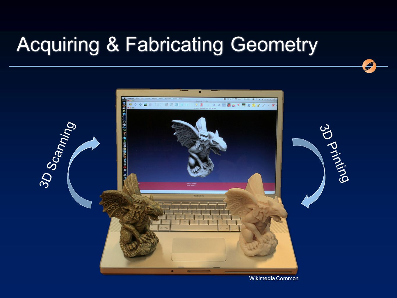 Acquiring & Fabricating Geometry 3D Scanning 3D Printing Wikimedia Common