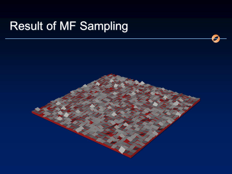 Result of MF Sampling