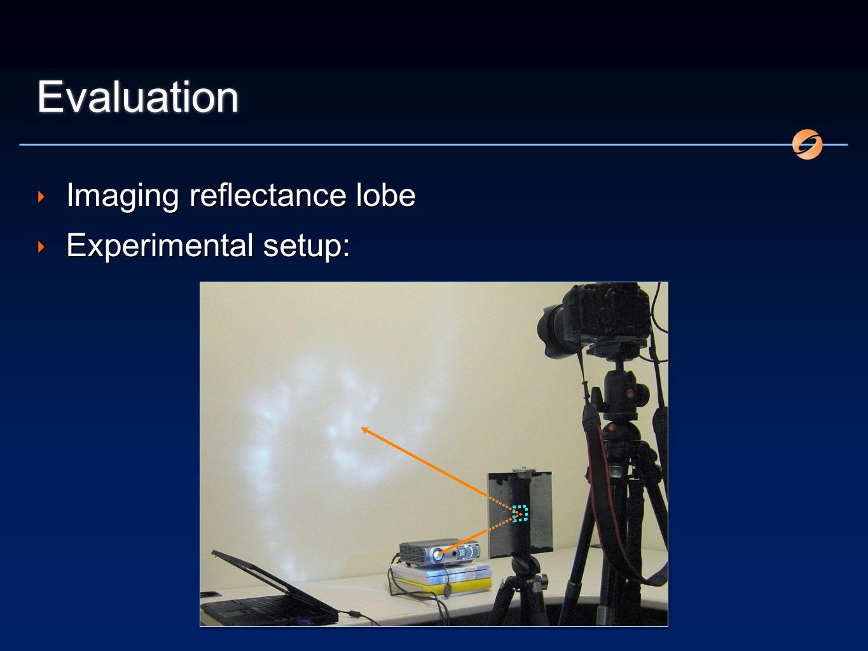 Evaluation Imaging reflectance lobe Experimental setup: Imaging reflectance lobe Experimental setup: