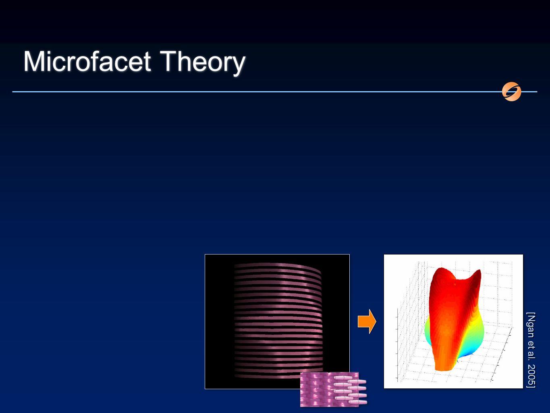 Microfacet Theory [Ngan et al. 2005]