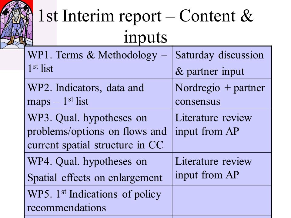 1st Interim report – Content & inputs WP1. Terms & Methodology – 1 st list Saturday discussion & partner input WP2. Indicators, data and maps – 1 st l
