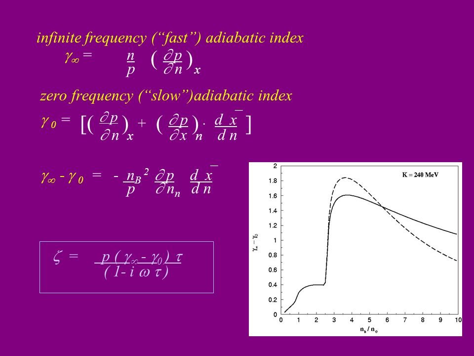 infinite frequency (fast) adiabatic index = n ( p ) p n x zero frequency (slow)adiabatic index 0 = [( p ) + ( p ).