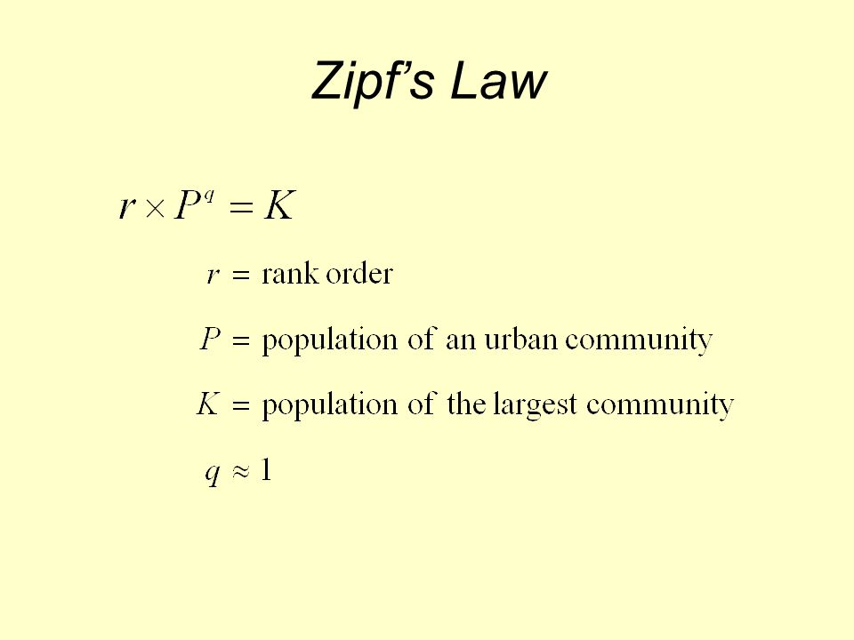 Zipfs Law