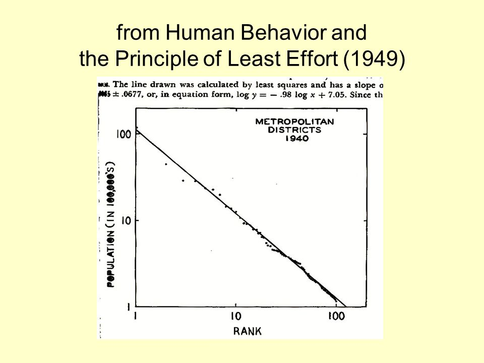 from Human Behavior and the Principle of Least Effort (1949)