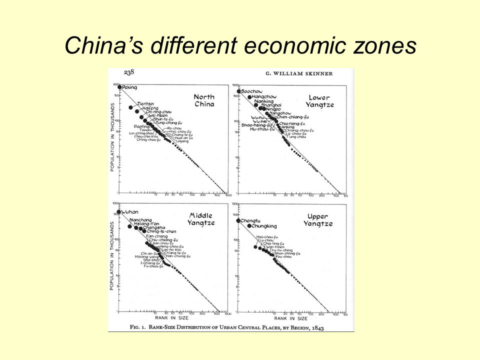 Chinas different economic zones