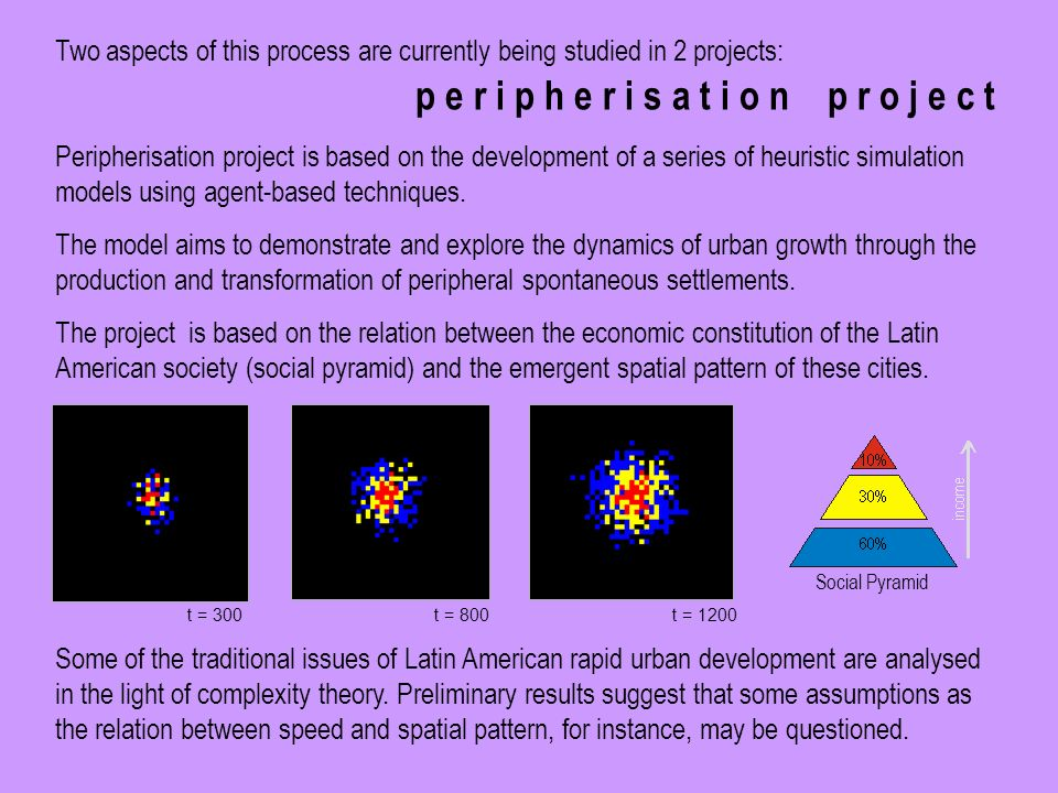 Two aspects of this process are currently being studied in 2 projects: p e r i p h e r i s a t i o n p r o j e c t Social Pyramid Peripherisation project is based on the development of a series of heuristic simulation models using agent-based techniques.