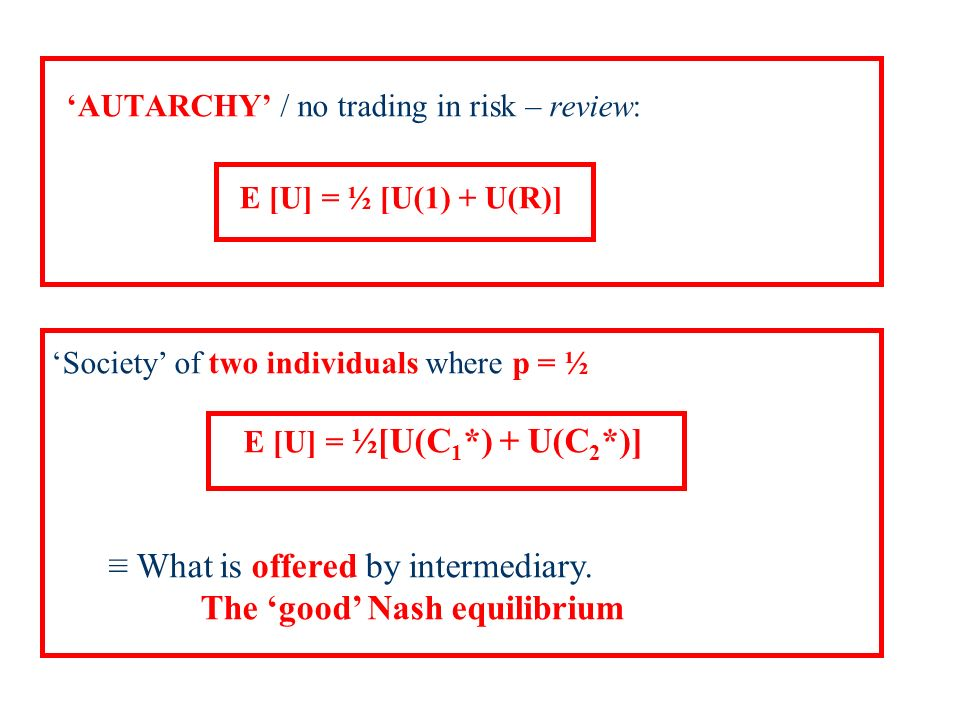 AUTARCHY / no trading in risk – review: E [U] = ½ [U(1) + U(R)] Society of two individuals where p = ½ E [U] = ½[U(C 1 *) + U(C 2 *)] What is offered by intermediary.