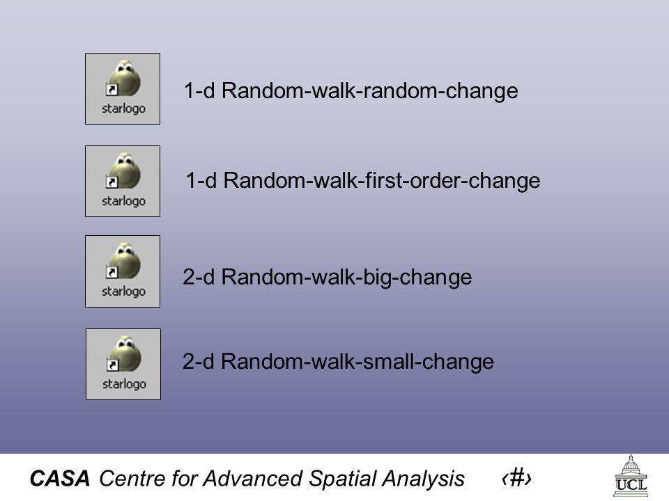 CASA Centre for Advanced Spatial Analysis 13 1-d Random-walk-first-order-change 1-d Random-walk-random-change 2-d Random-walk-small-change 2-d Random-walk-big-change